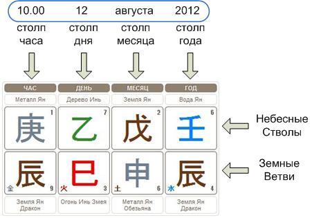 Карта БЦ пример